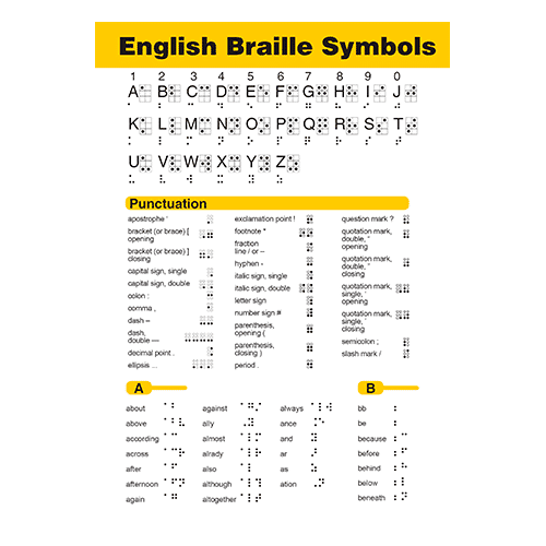 Английская азбука для незрячих (шрифт Брайля) РЦБУ